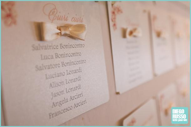 foto decorazioni tableau mariage - foto dettagli - foto tableau mariage