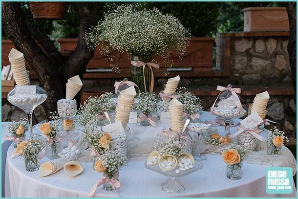 Conosciuto foto tavolo confettata – DIEGO RUSSO NEWS GM23